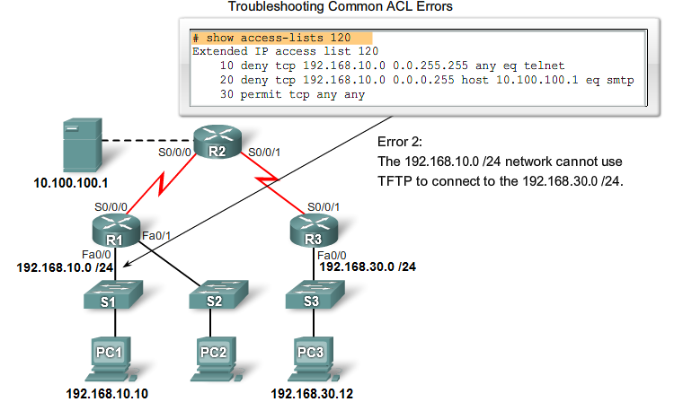 acl common application This can be done in a semi-interactive mode by specifying each common option rd-acl test --context application --groups test --storage keys/key1pem --allow.